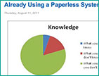 Already Using a Paperless System? Consider Your Options